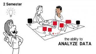 Why Study Applied Economics